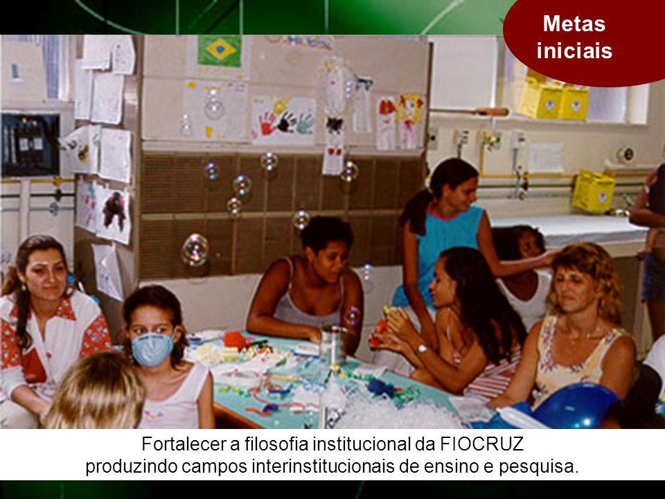 Metas iniciais Fortalecer a filosofia institucional da FIOCRUZ produzindo campos interinstitucionais de ensino e pesquisa.