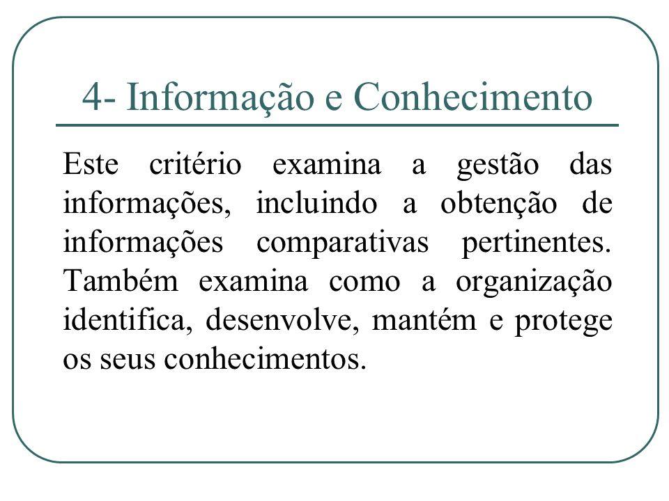 4- Informação e Conhecimento
