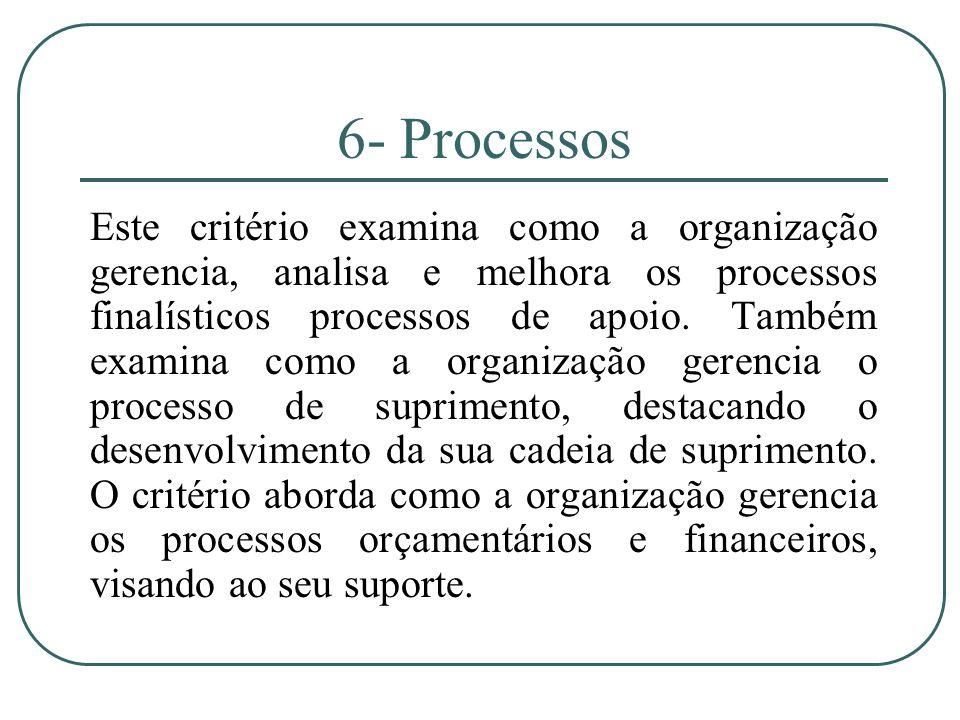 6- Processos
