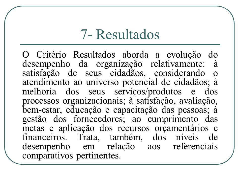 7- Resultados