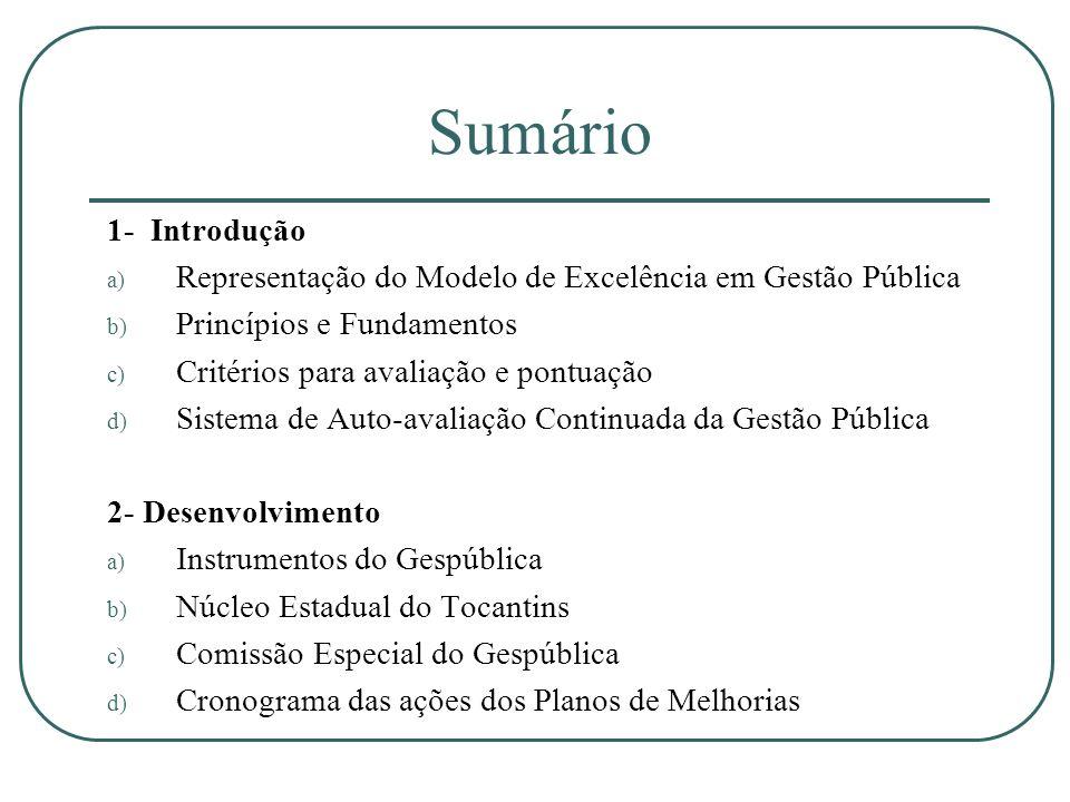Sumário 1- Introdução. Representação do Modelo de Excelência em Gestão Pública. Princípios e Fundamentos.