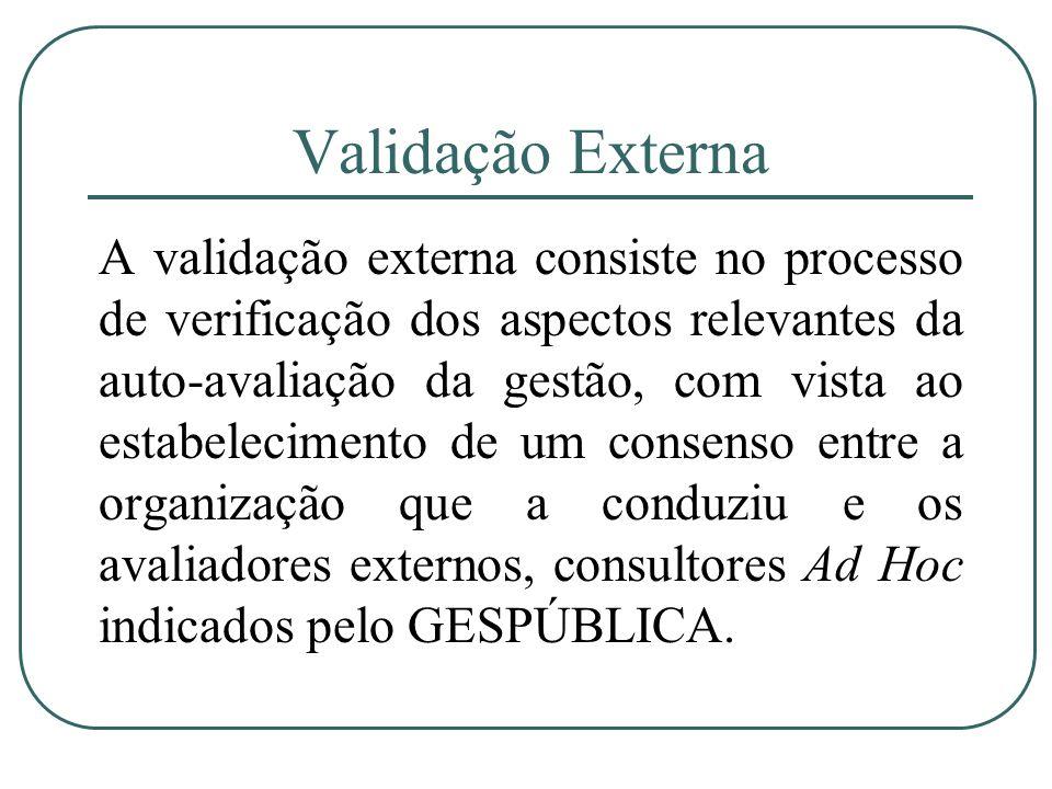 Validação Externa