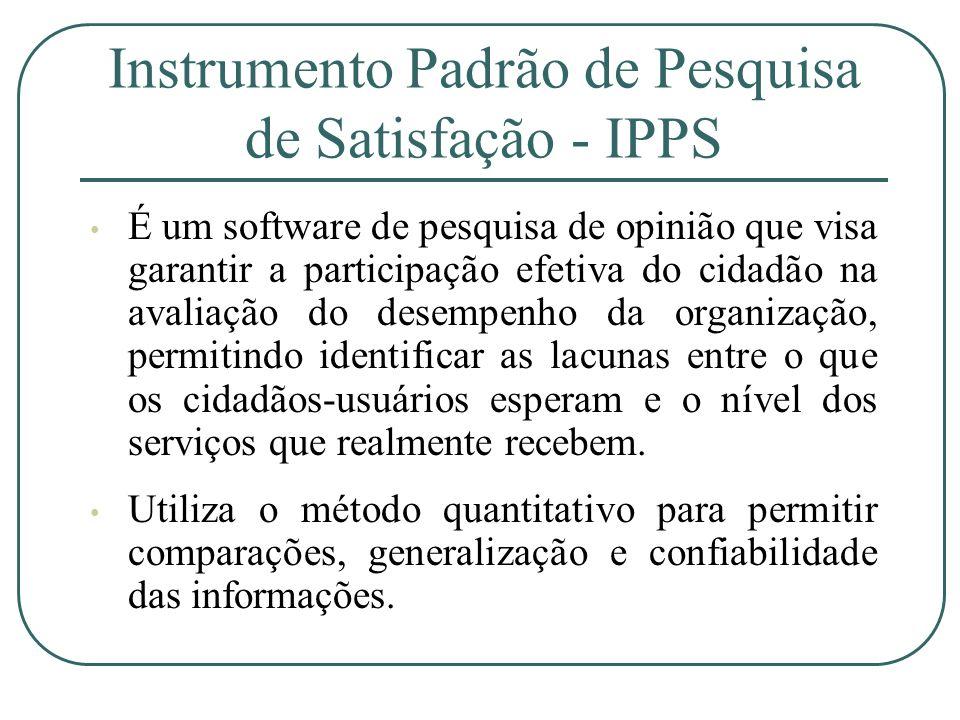 Instrumento Padrão de Pesquisa de Satisfação - IPPS