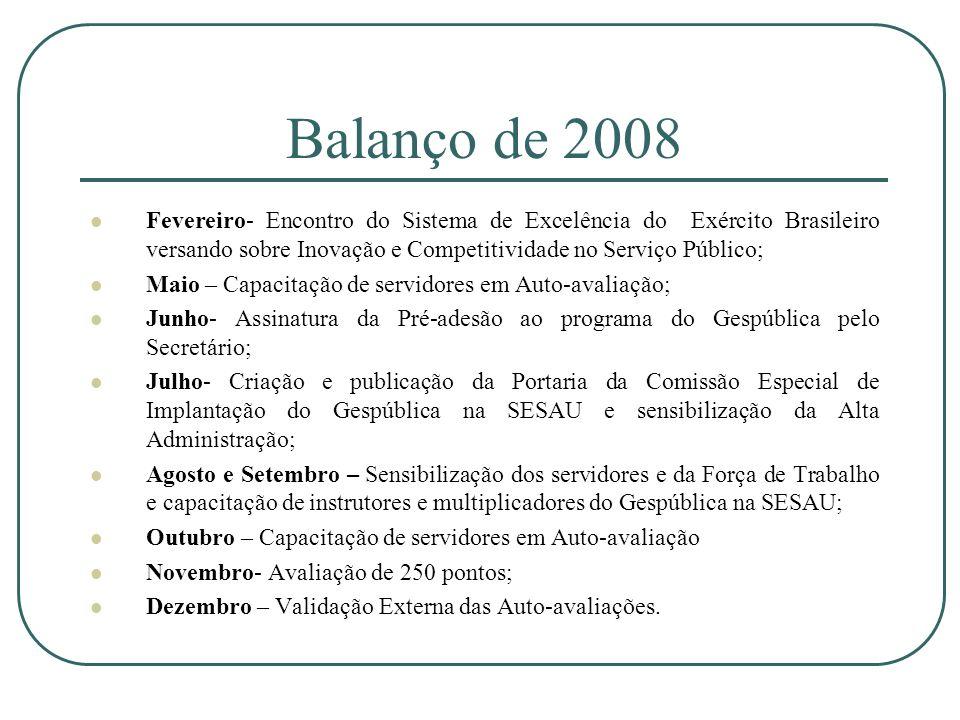 Balanço de 2008 Fevereiro- Encontro do Sistema de Excelência do Exército Brasileiro versando sobre Inovação e Competitividade no Serviço Público;
