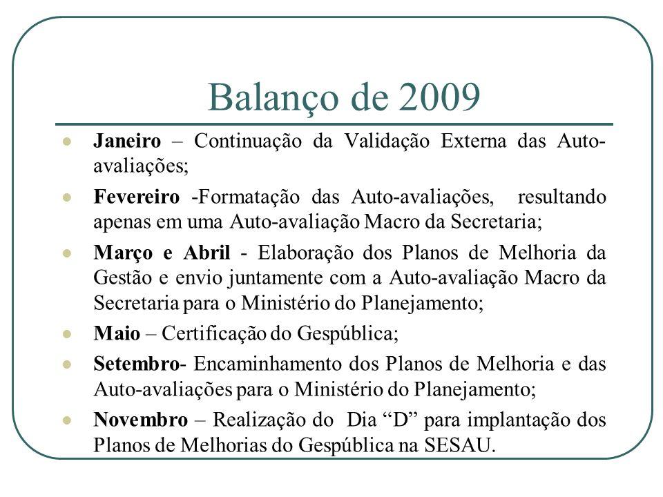 Balanço de 2009 Janeiro – Continuação da Validação Externa das Auto-avaliações;