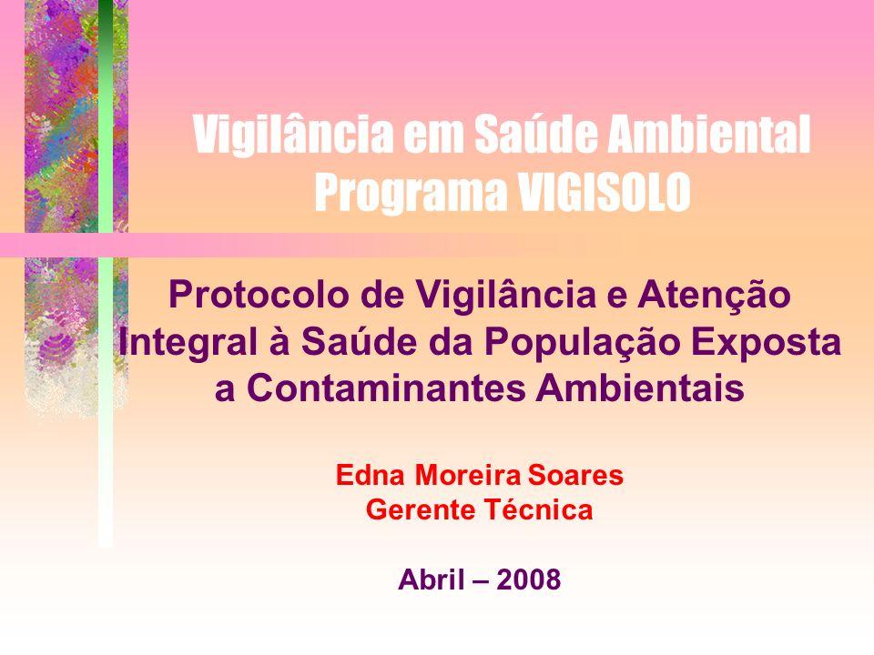 Vigilância em Saúde Ambiental Programa VIGISOLO