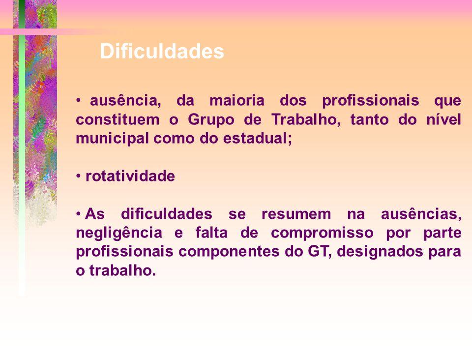 Dificuldades ausência, da maioria dos profissionais que constituem o Grupo de Trabalho, tanto do nível municipal como do estadual;
