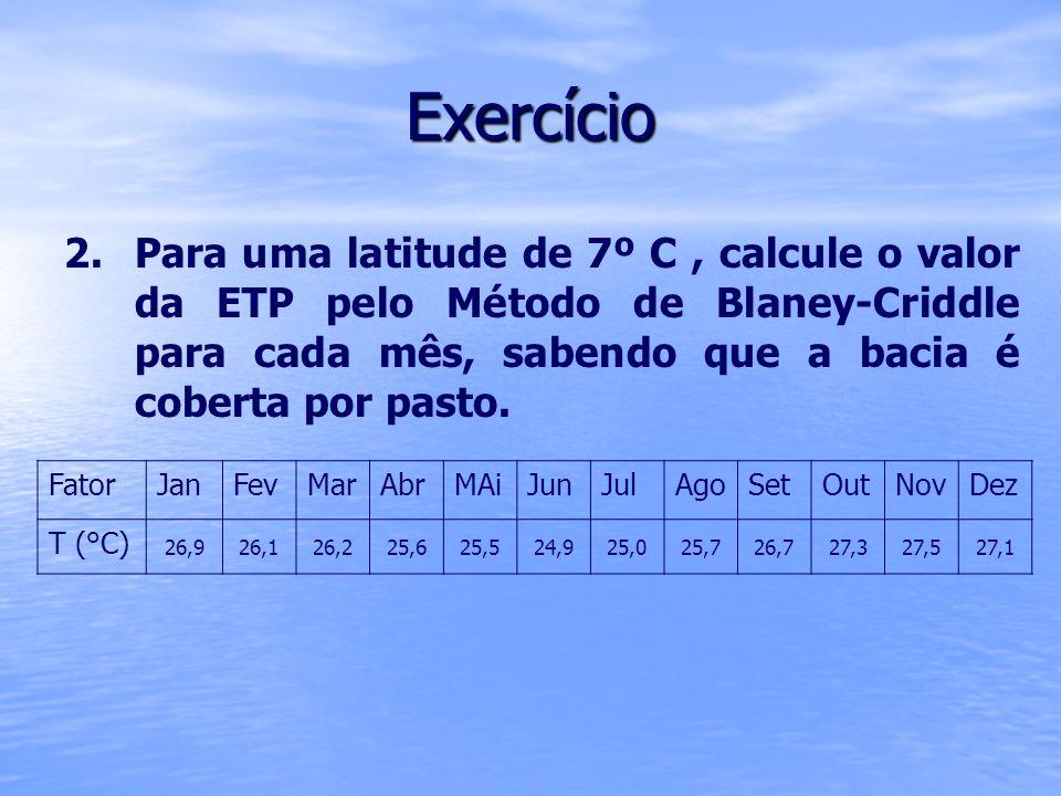 Exercício Para uma latitude de 7º C , calcule o valor da ETP pelo Método de Blaney-Criddle para cada mês, sabendo que a bacia é coberta por pasto.