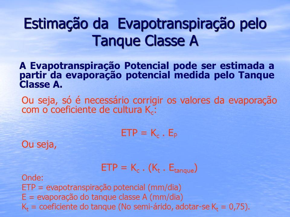 Estimação da Evapotranspiração pelo Tanque Classe A