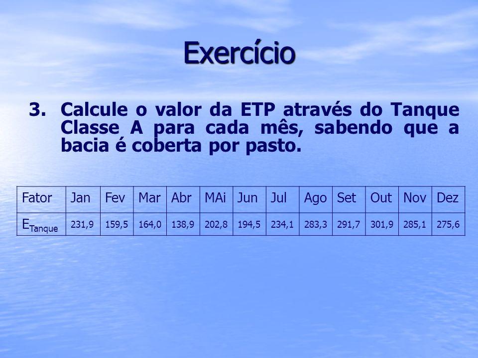 Exercício Calcule o valor da ETP através do Tanque Classe A para cada mês, sabendo que a bacia é coberta por pasto.