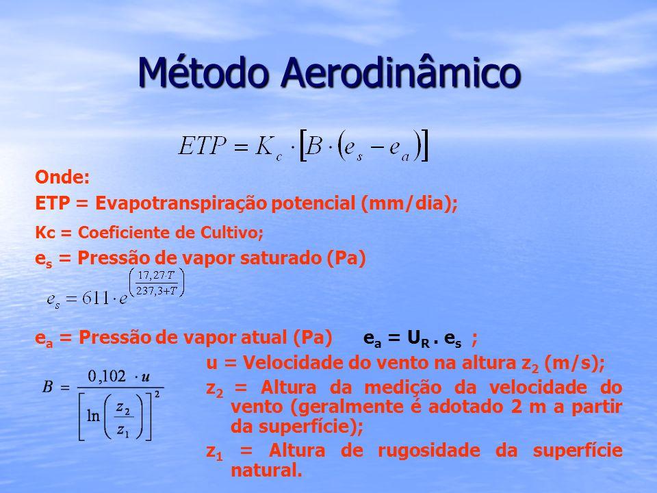 Método Aerodinâmico Onde: ETP = Evapotranspiração potencial (mm/dia);