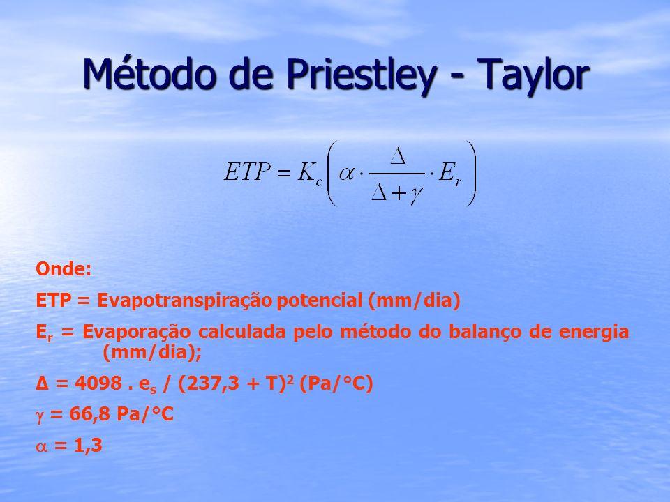 Método de Priestley - Taylor