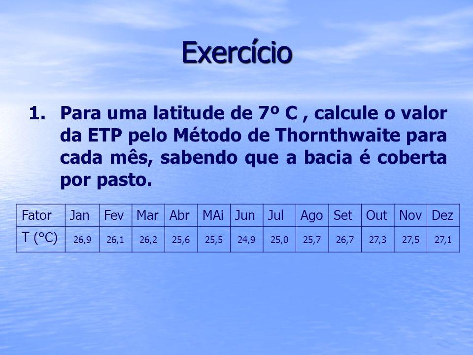Exercício Para uma latitude de 7º C , calcule o valor da ETP pelo Método de Thornthwaite para cada mês, sabendo que a bacia é coberta por pasto.