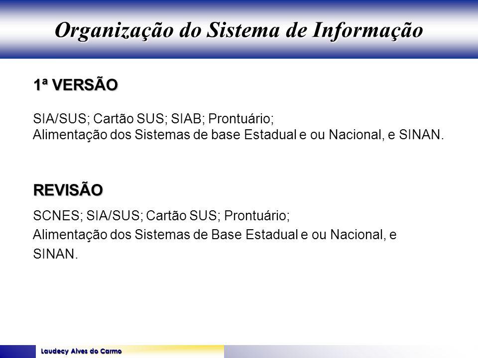 Organização do Sistema de Informação