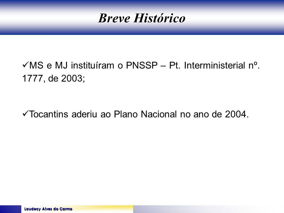 Breve Histórico MS e MJ instituíram o PNSSP – Pt. Interministerial nº.