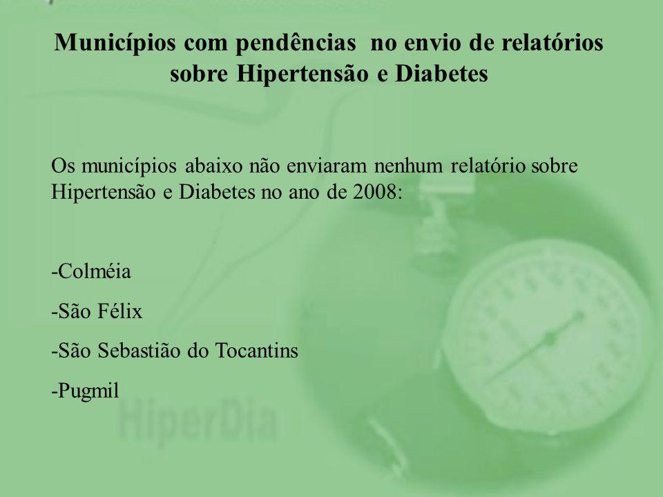Municípios com pendências no envio de relatórios sobre Hipertensão e Diabetes