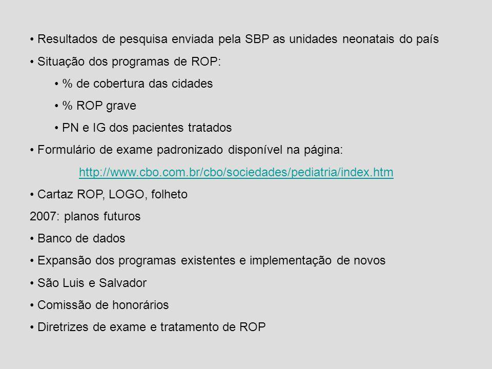 Resultados de pesquisa enviada pela SBP as unidades neonatais do país