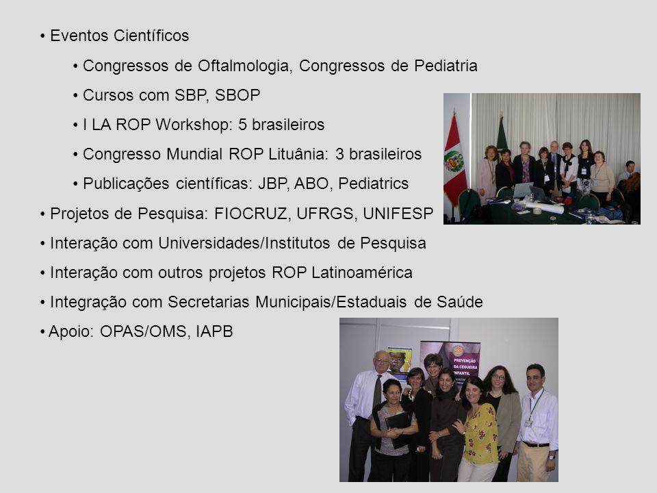 Eventos Científicos Congressos de Oftalmologia, Congressos de Pediatria. Cursos com SBP, SBOP. I LA ROP Workshop: 5 brasileiros.