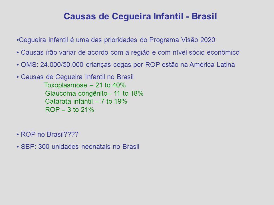Causas de Cegueira Infantil - Brasil