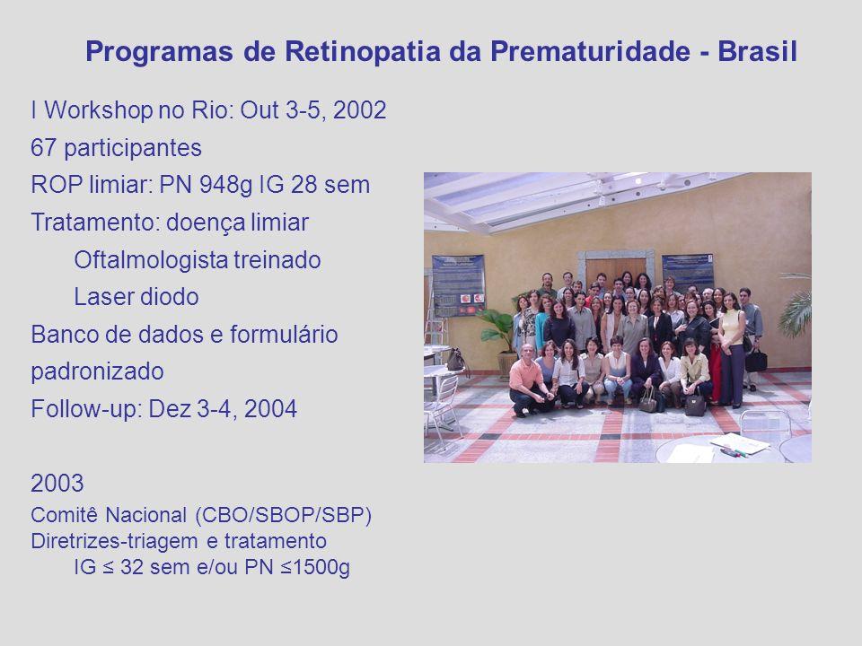 Programas de Retinopatia da Prematuridade - Brasil