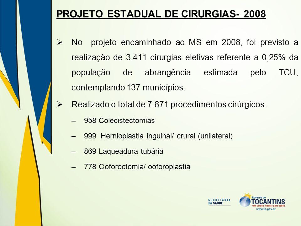 PROJETO ESTADUAL DE CIRURGIAS- 2008
