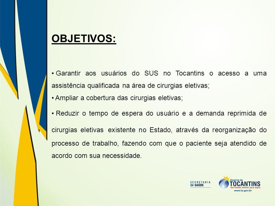 OBJETIVOS: Garantir aos usuários do SUS no Tocantins o acesso a uma assistência qualificada na área de cirurgias eletivas;