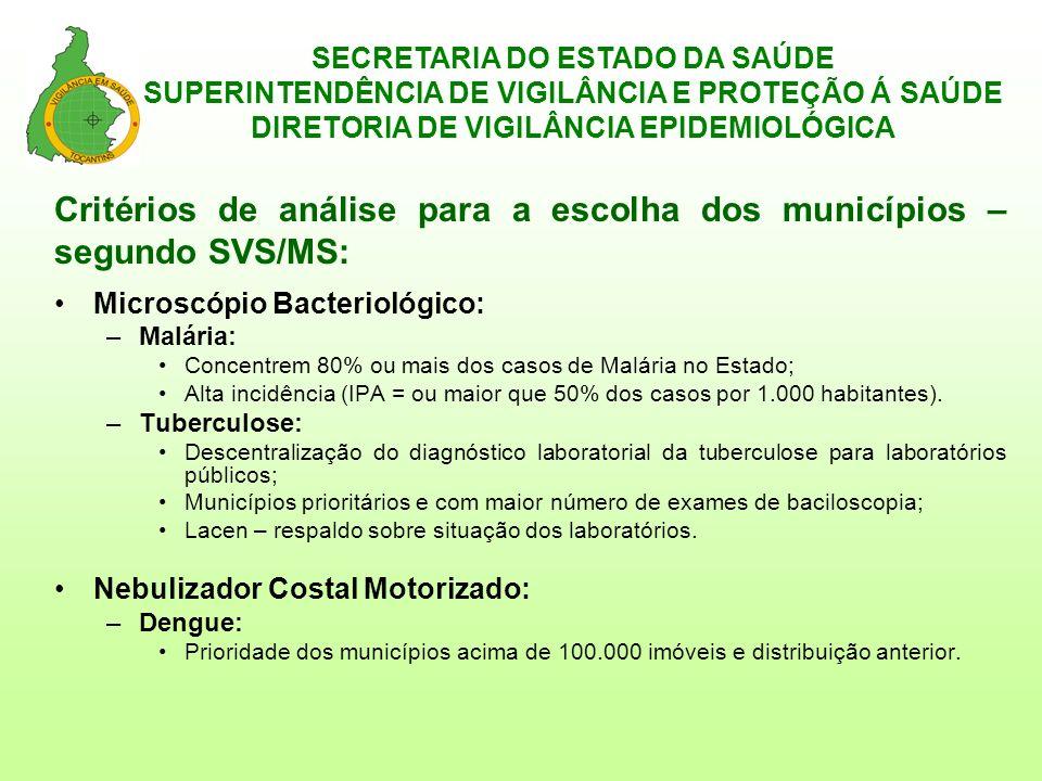 Critérios de análise para a escolha dos municípios – segundo SVS/MS: