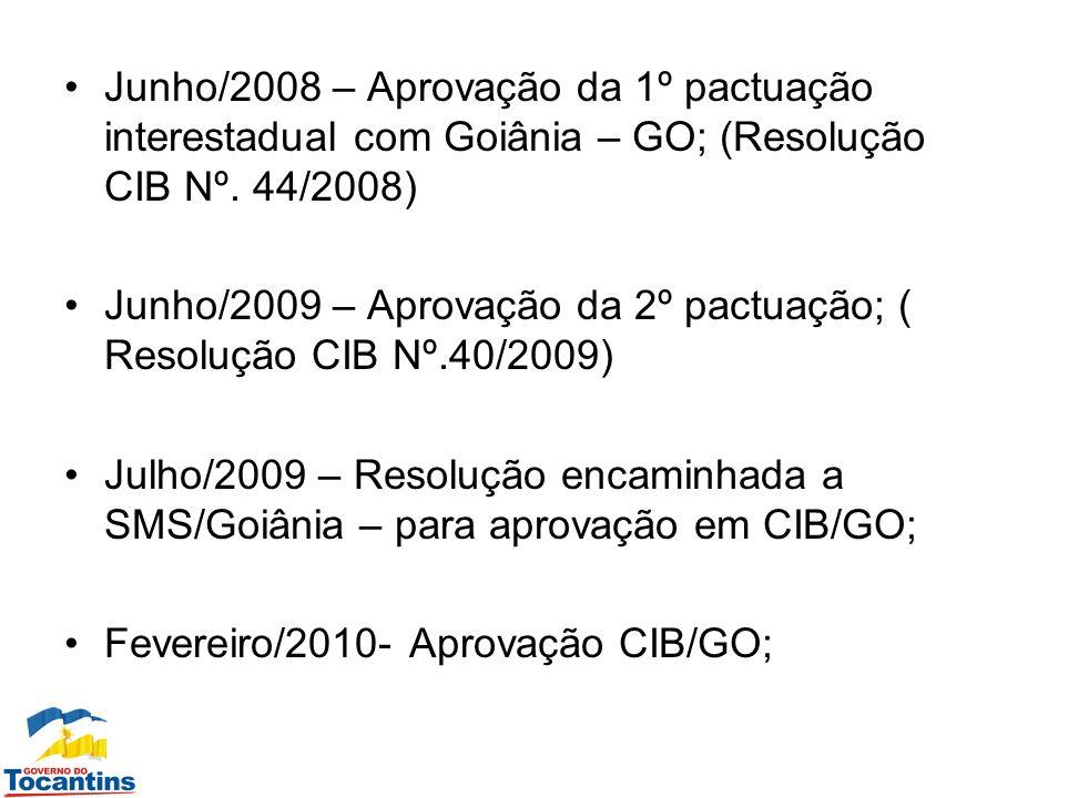 Junho/2008 – Aprovação da 1º pactuação interestadual com Goiânia – GO; (Resolução CIB Nº. 44/2008)