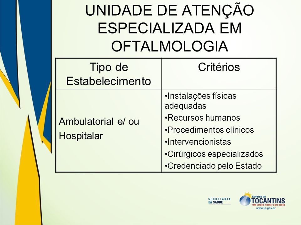 UNIDADE DE ATENÇÃO ESPECIALIZADA EM OFTALMOLOGIA