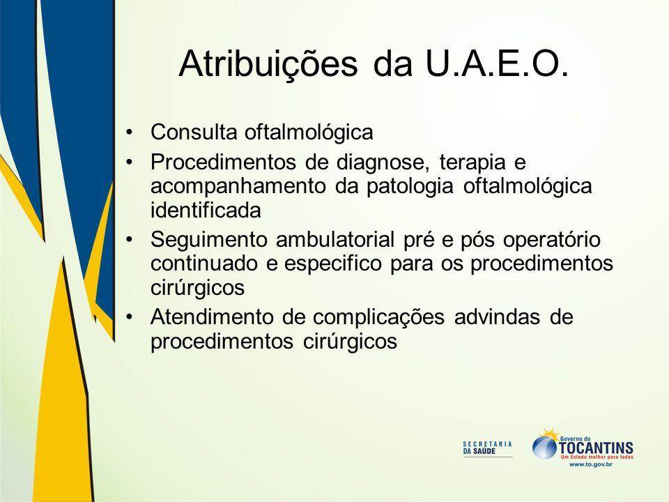 Atribuições da U.A.E.O. Consulta oftalmológica