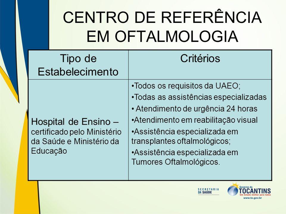 CENTRO DE REFERÊNCIA EM OFTALMOLOGIA