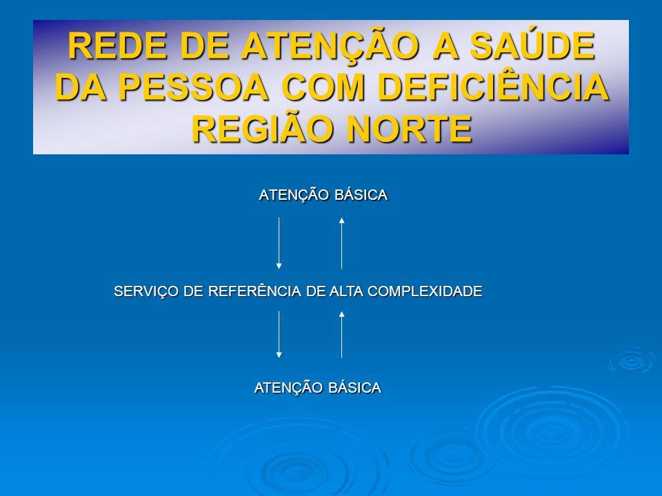REDE DE ATENÇÃO A SAÚDE DA PESSOA COM DEFICIÊNCIA REGIÃO NORTE
