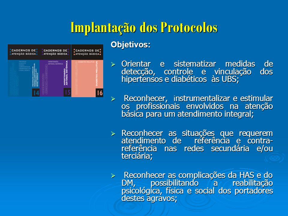Implantação dos Protocolos
