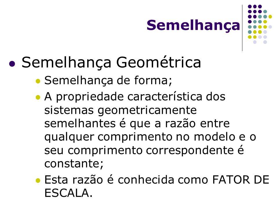 Semelhança Geométrica