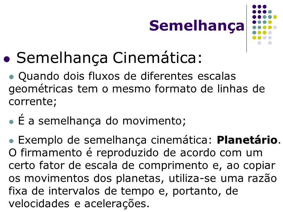 Semelhança Cinemática: