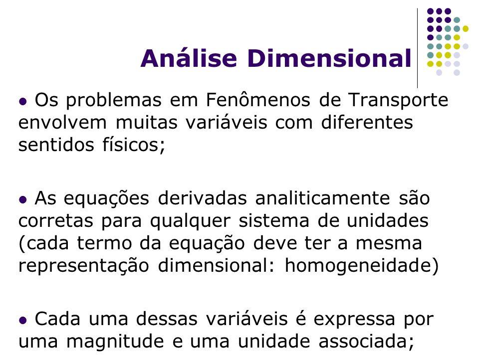 Análise Dimensional Os problemas em Fenômenos de Transporte envolvem muitas variáveis com diferentes sentidos físicos;