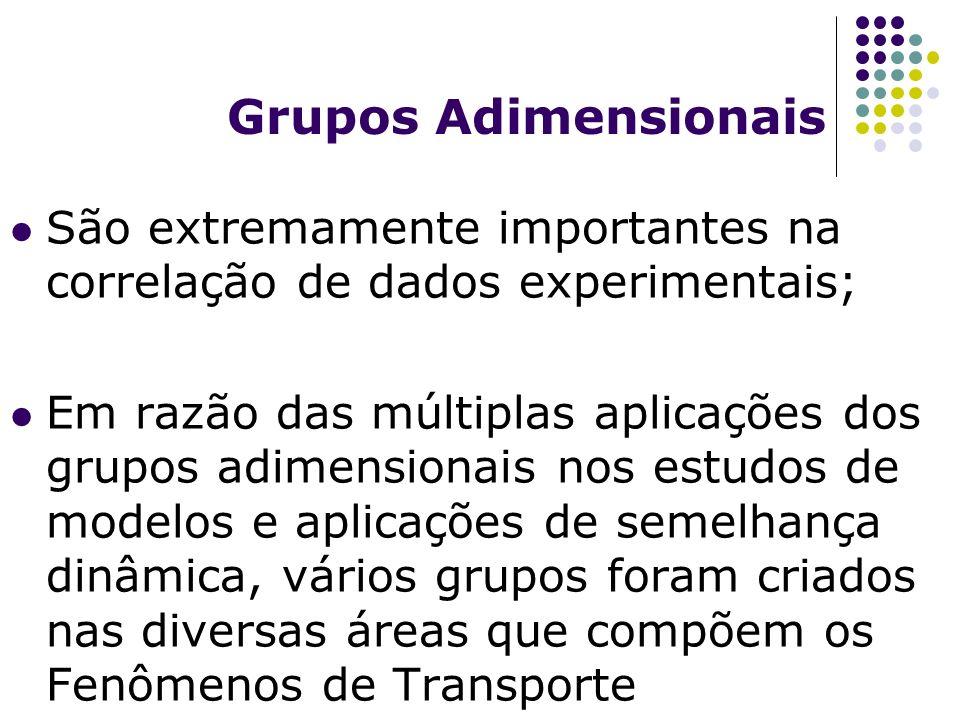 Grupos Adimensionais São extremamente importantes na correlação de dados experimentais;
