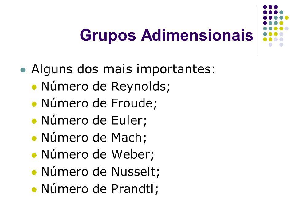 Grupos Adimensionais Alguns dos mais importantes: Número de Reynolds;