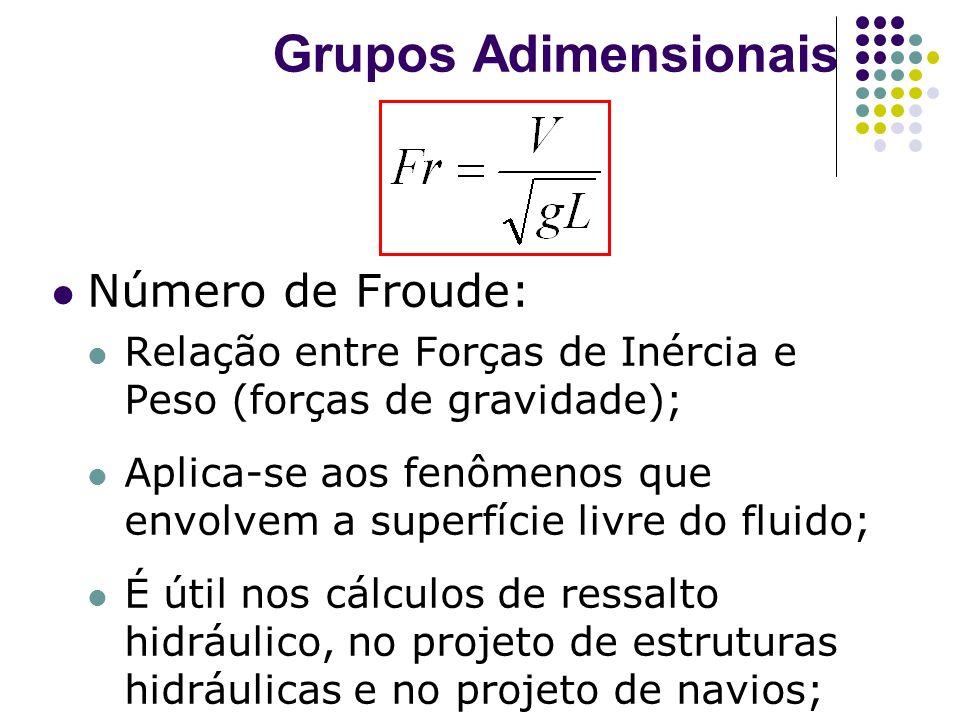 Grupos Adimensionais Número de Froude: