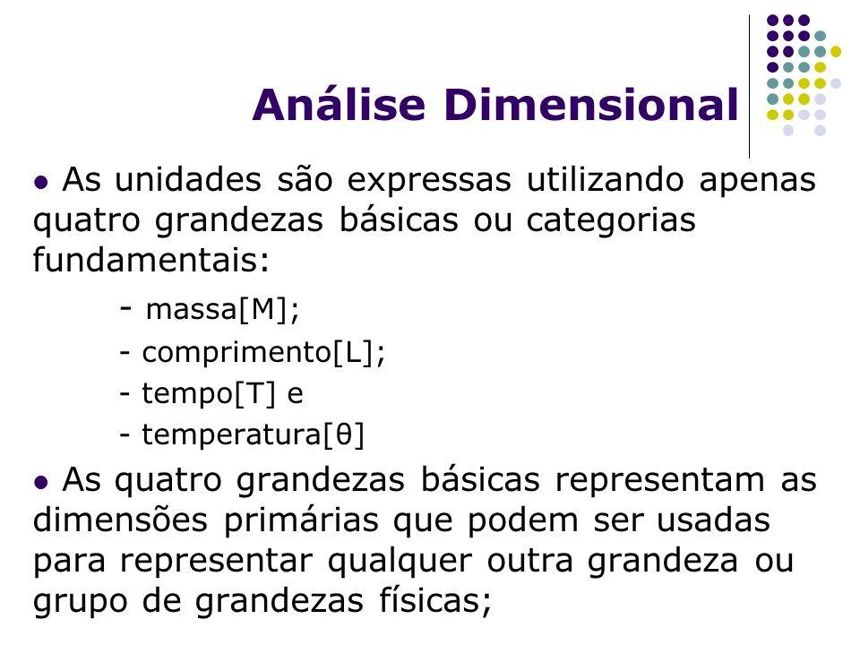 Análise Dimensional As unidades são expressas utilizando apenas quatro grandezas básicas ou categorias fundamentais: