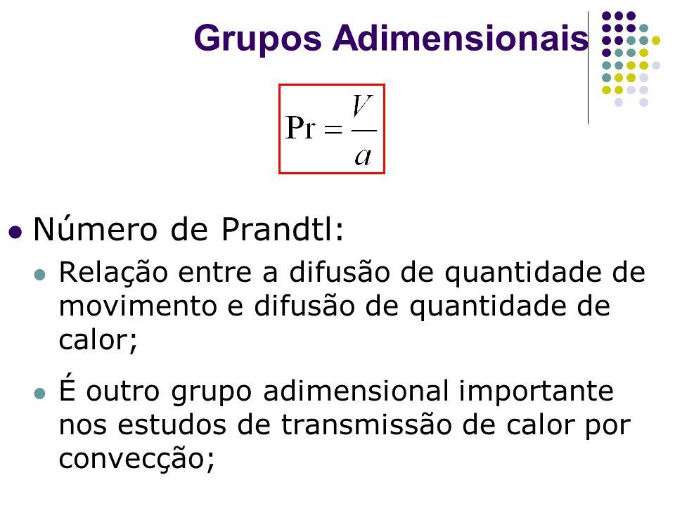 Grupos Adimensionais Número de Prandtl: