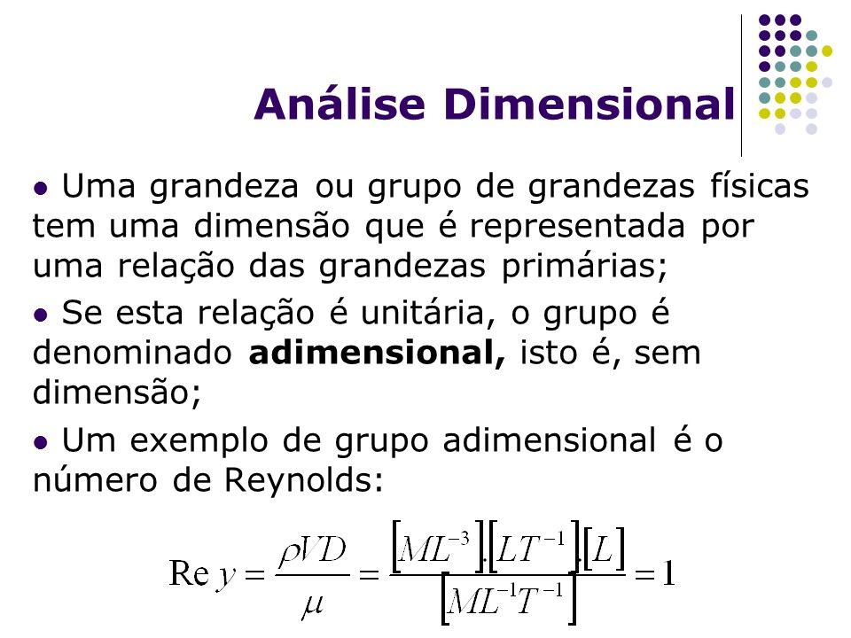 Análise Dimensional Uma grandeza ou grupo de grandezas físicas tem uma dimensão que é representada por uma relação das grandezas primárias;