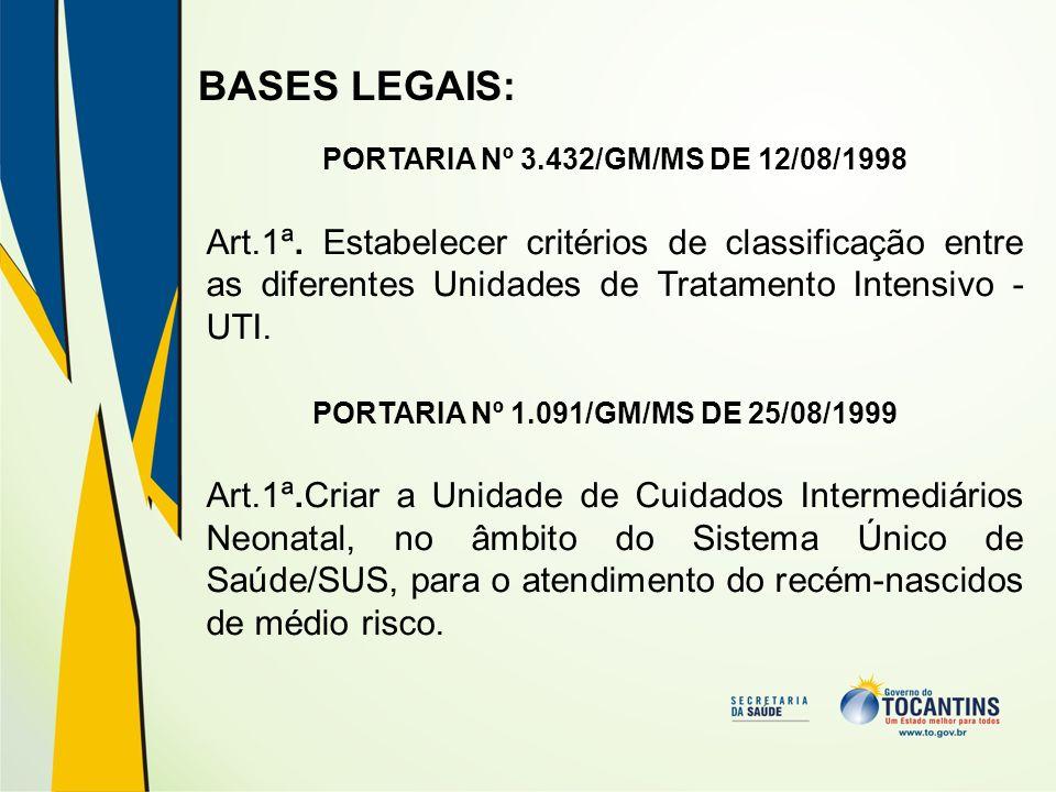 PORTARIA Nº 3.432/GM/MS DE 12/08/1998
