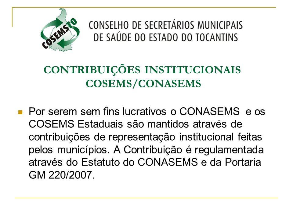CONTRIBUIÇÕES INSTITUCIONAIS COSEMS/CONASEMS