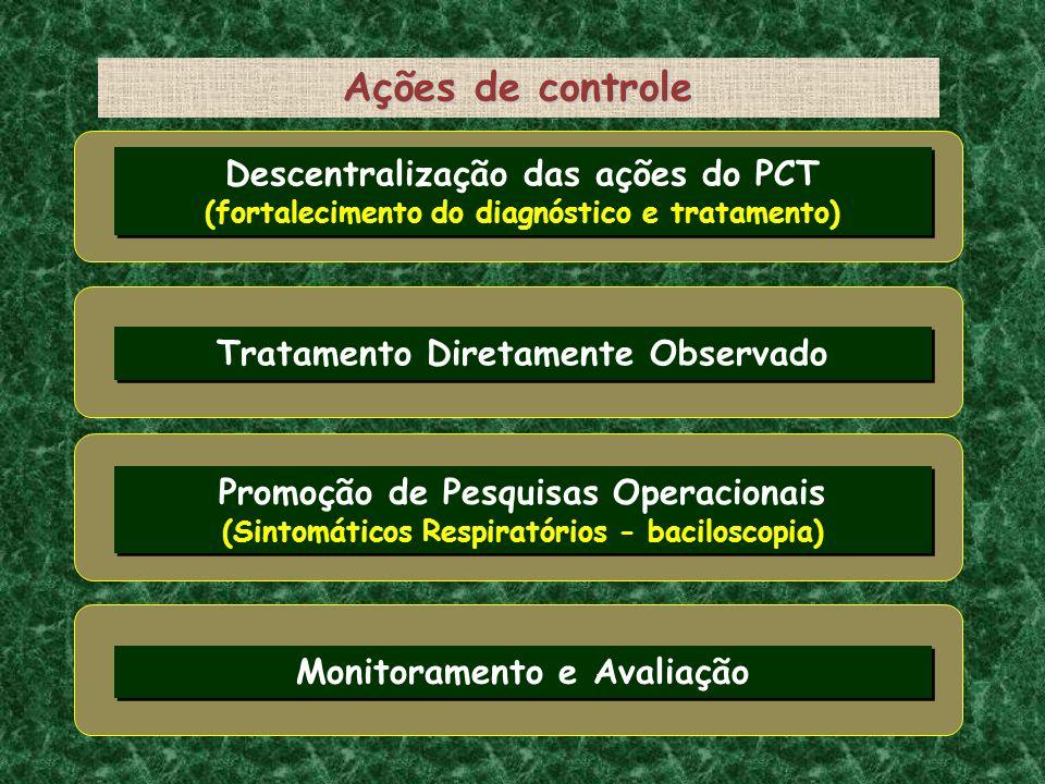 Ações de controle Descentralização das ações do PCT