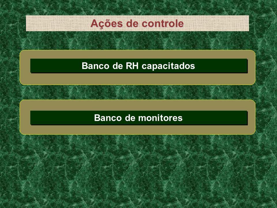 Banco de RH capacitados