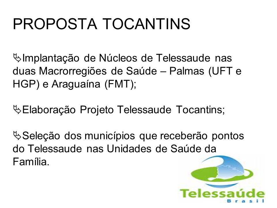 PROPOSTA TOCANTINS Implantação de Núcleos de Telessaude nas duas Macrorregiões de Saúde – Palmas (UFT e HGP) e Araguaína (FMT); Elaboração Projeto Telessaude Tocantins; Seleção dos municípios que receberão pontos do Telessaude nas Unidades de Saúde da Família.