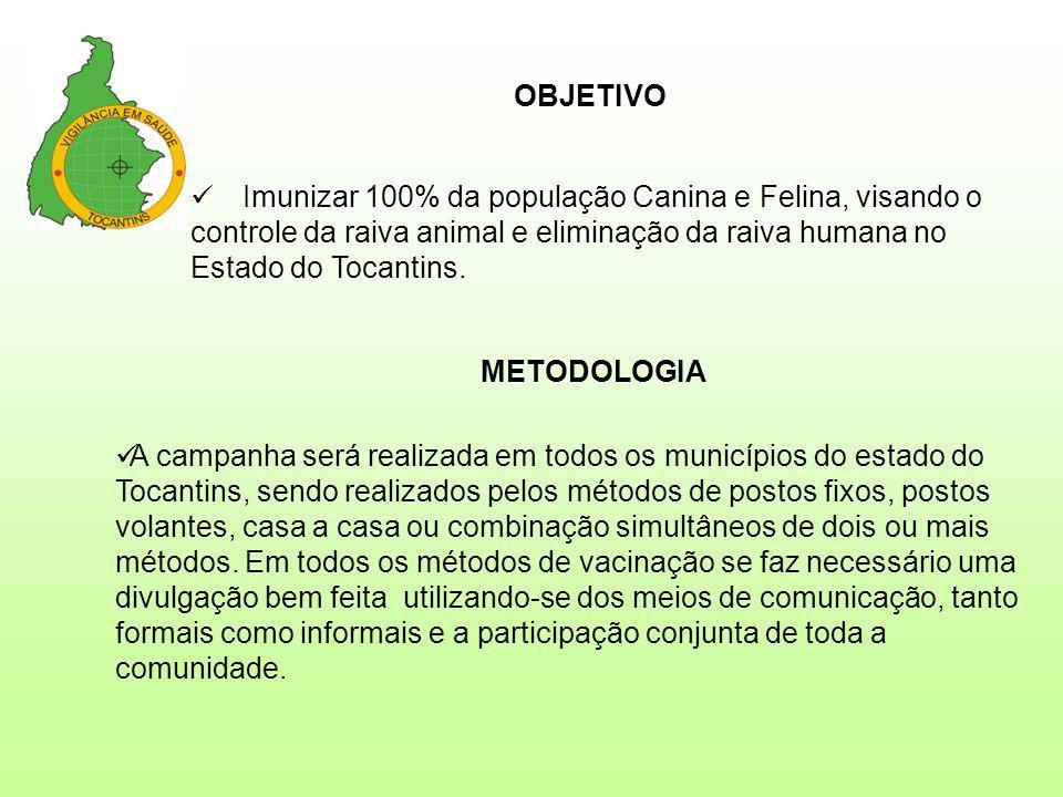 OBJETIVO Imunizar 100% da população Canina e Felina, visando o controle da raiva animal e eliminação da raiva humana no Estado do Tocantins.