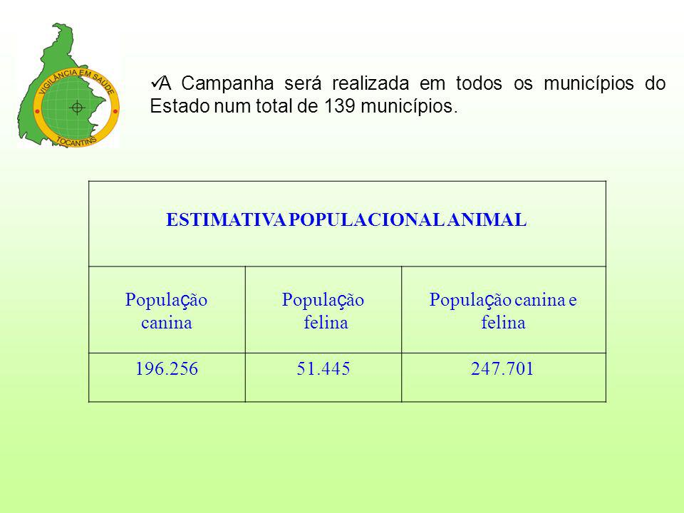 ESTIMATIVA POPULACIONAL ANIMAL