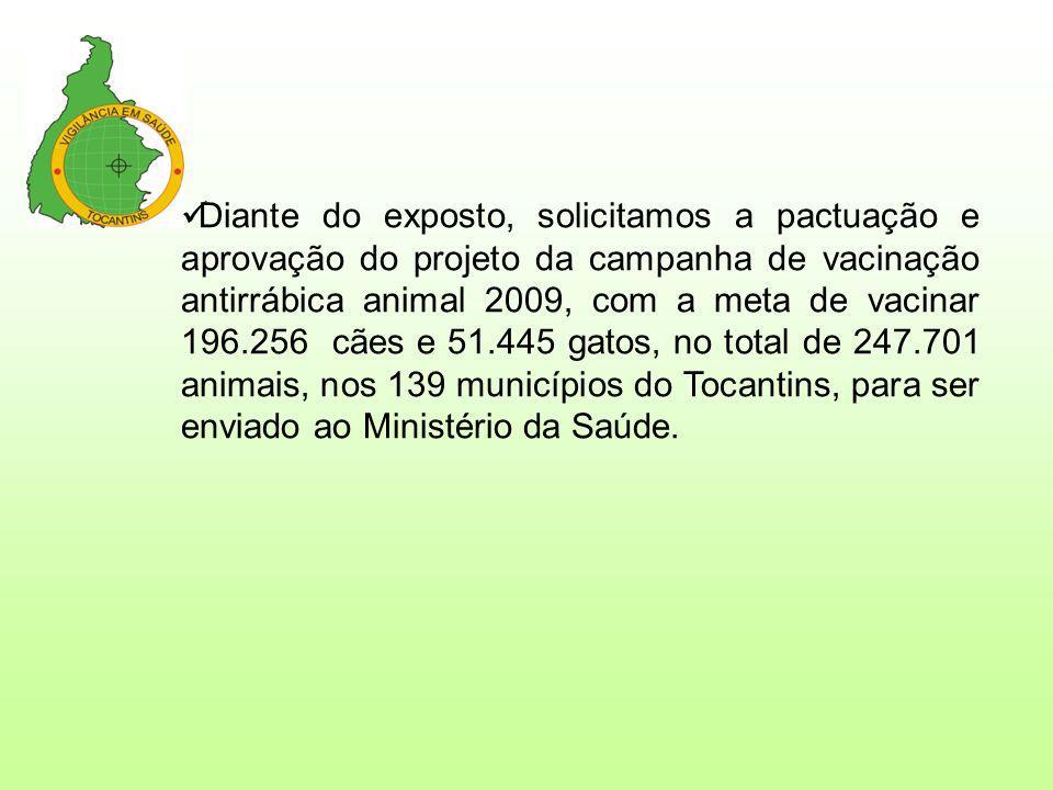 Diante do exposto, solicitamos a pactuação e aprovação do projeto da campanha de vacinação antirrábica animal 2009, com a meta de vacinar 196.256 cães e 51.445 gatos, no total de 247.701 animais, nos 139 municípios do Tocantins, para ser enviado ao Ministério da Saúde.